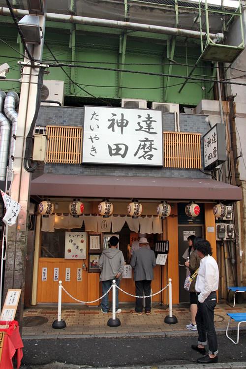 日本, 東京, 上野, 美食, 阿美橫丁 ,www.polomanbo.com