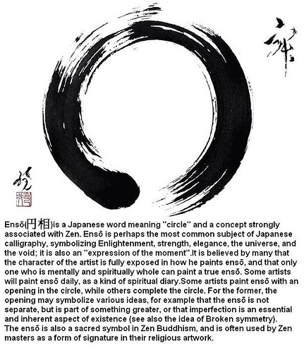 Zen Buddhist Symbols And Meanings: 301 Moved Permanently