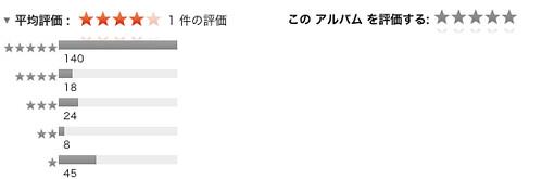 AKB48 BEGEINNER