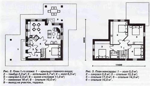 Компактный с 7-ю комнатами