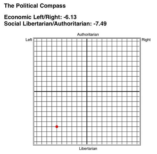 Political Compass-jlake