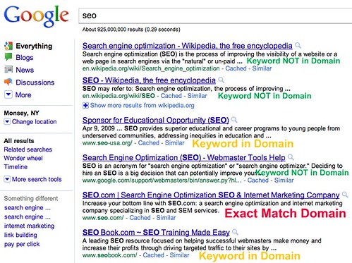seo exact Google match