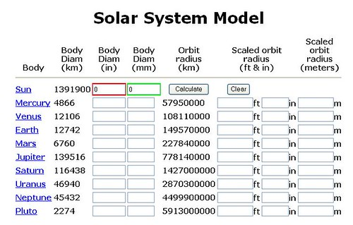 solar system scale in inches - photo #8