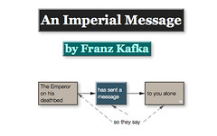 14: An Imperial Message PART ONE
