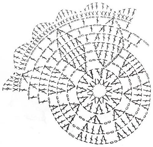 Daisy pattern chart