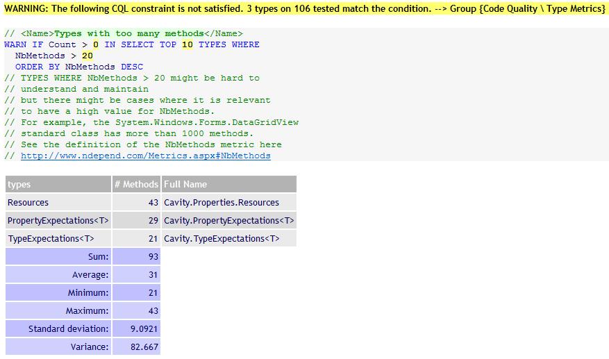 CQL Constraint {Code Quality - Type Metrics}