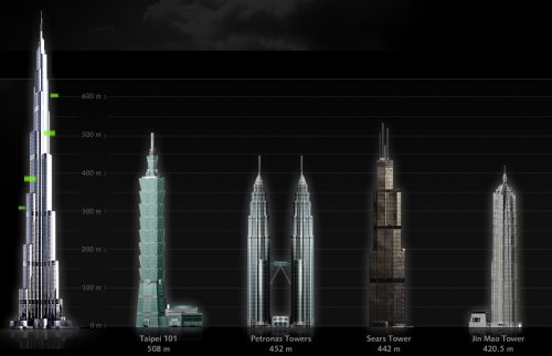 tallestbuilding