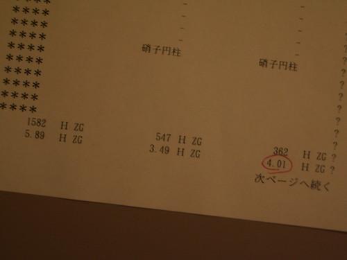 血液検査と尿検査の結果