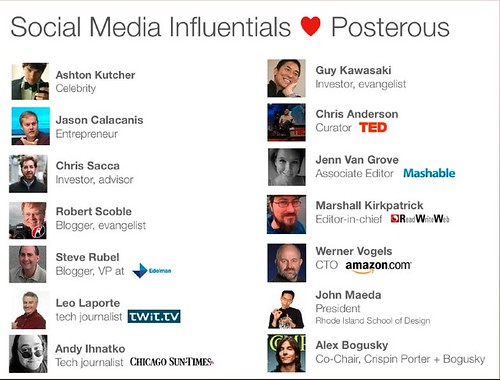 Social Media Influentials using Posterous: via Sachin Agarwal