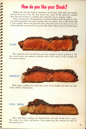 Big Boy Barbecue Book: Meat!