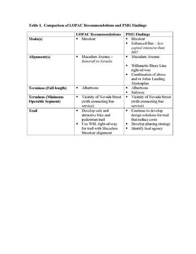 Memorandum 1_Page_2