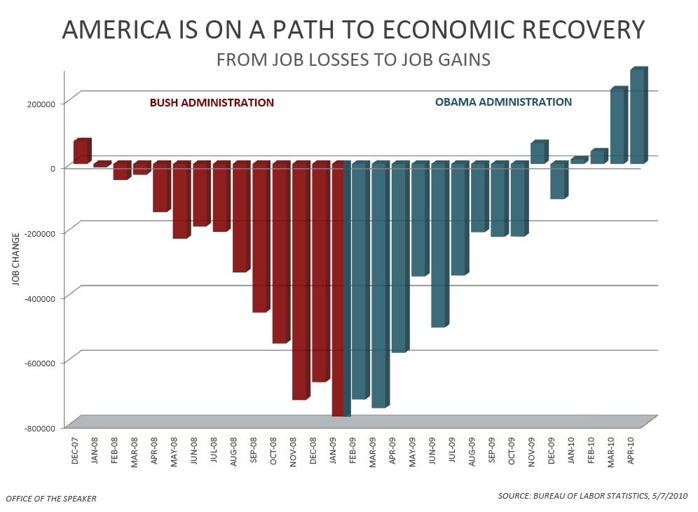 obama-job-chart