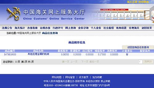 中国通関の各商品の関税・増値税・通関条件