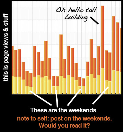 bossy-statistics