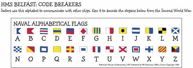 Codigo Naval HMS Belfast