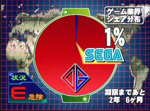 SegaGaga - 3