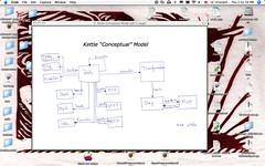 kettle_conceptual_model