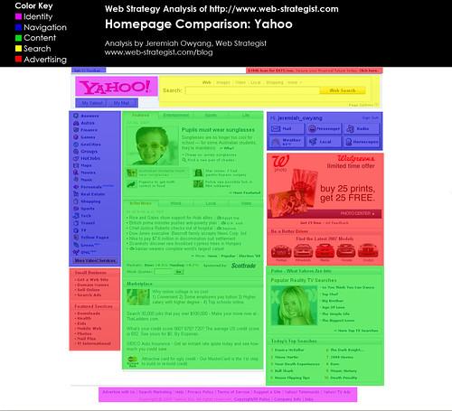 Yahoo Overlay