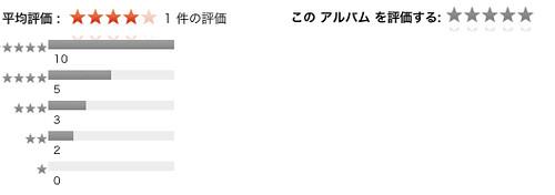 NHK龍馬伝サントラ