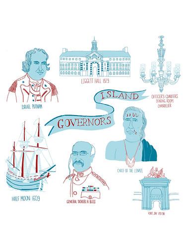 Governors Island print