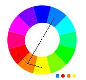composition analogue triple + 1 complémentaire (Analogous 3 +    Complements)
