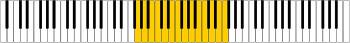 rango-contralto