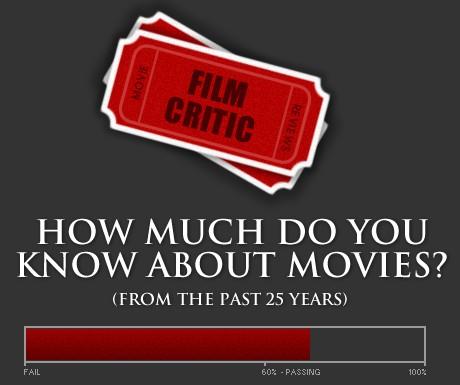 Filmspelletjes en Quiz