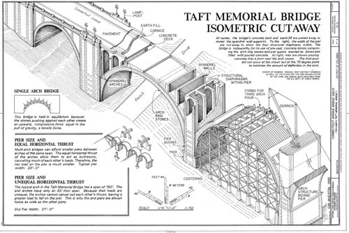 Bridge Architecture Drawing Taft Memorial Bridge Drawings