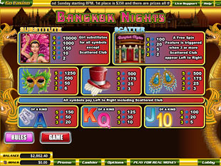 free Bangkok Nights slot mini symbol