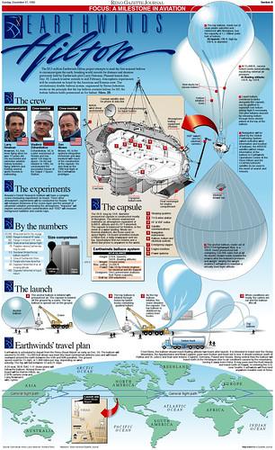 Flickriver: Photoset 'Infographics - Reno Gazette-Journal