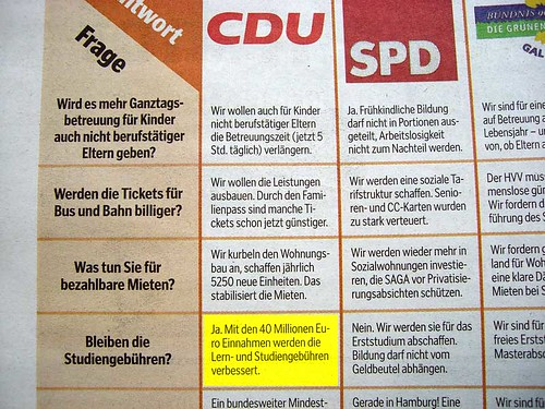 Hamburger Morgenpost vom 07.08.2007