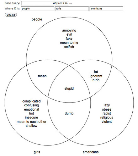 google-venn_people-girls-americans