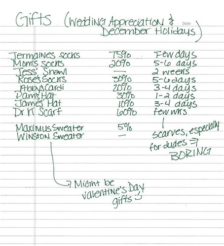 Gift tally