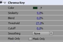 efecto chroma key