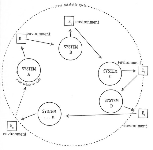 Laszlo Diagram - Agents
