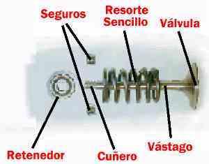 Calibración de Válvulas. 861569669_3a412bc5c0_o