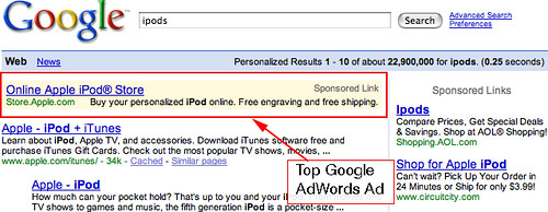 Top Google AdWords Ad