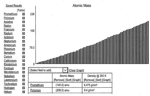 A Visualization of Atomic Mass Facts