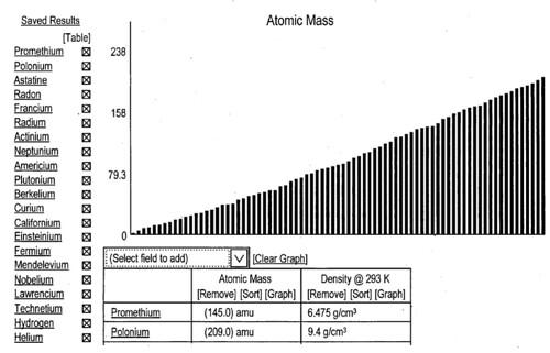 A Visualization of Atomic Mass Facts