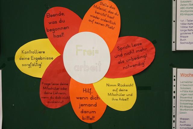 Bewegte MSK nach Montessori mit Musikalischen schwerpunkt