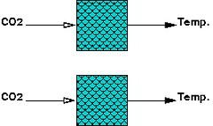 trivial_model.jpg