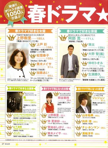 オリスタ (2010 6/21) P.25