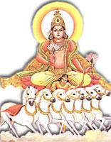 lordsurya