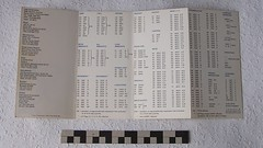 Intel 8080 Assembly Language Reference Card