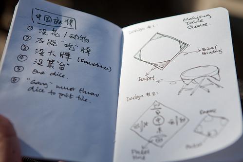 Chinese Mahjong Notes