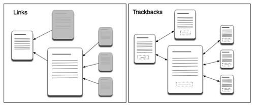 Link Trackback Struktur.png