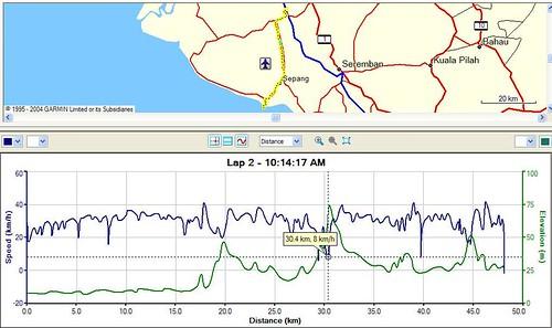 bgnllang-route-l2
