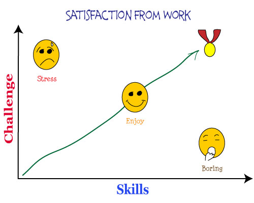 work-satisfaction