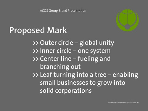 SML Flickr: ACOS Group Brand Presentation Page 17 of 22: Proposed mark / 2000-07-31 / SML