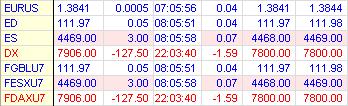 Subasta apertura 23 julio 08h05m56s Dax a 7.800,0 puntos (aun en subasta)